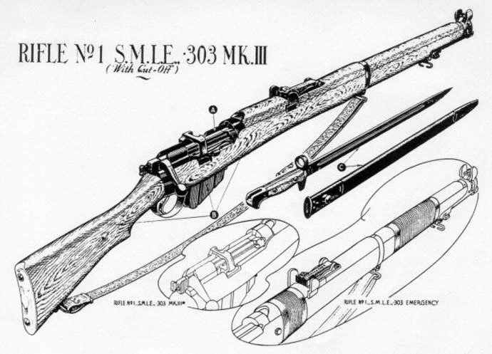 SMLE schematic